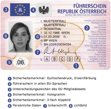 Scheckkartenführerschein Blogflocx
